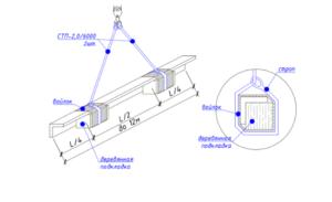 Технологическая карта в строительстве